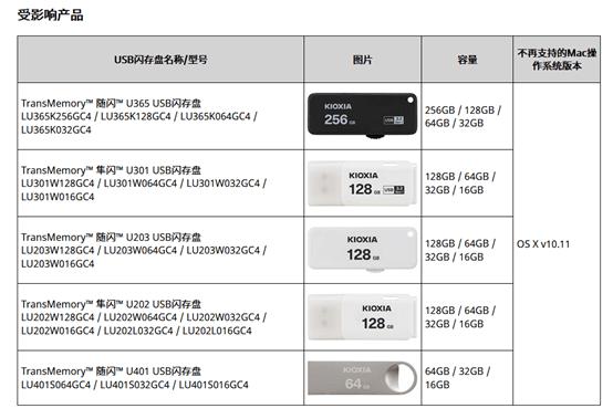 铠侠USB闪存盘将不再支持旧的Mac操作系统版本 官方建议用户更新