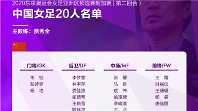 东京奥运会女足亚洲区预选赛附加赛次回合20人大名单公布